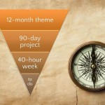Don't Set Goals – Set a Theme