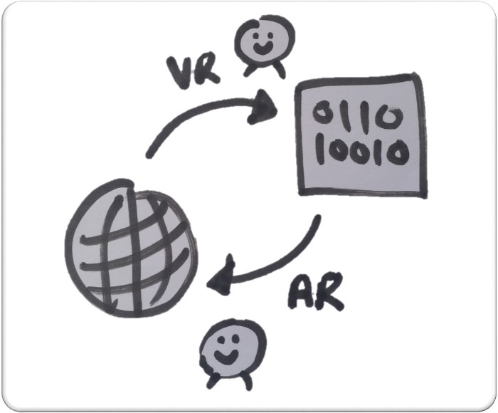 augmented-reality-virtual-reality