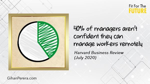 Harvard Business Review research says about 40% of leaders and managers aren't confident they can manage workers remotely.